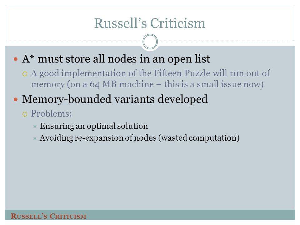 Russell's Criticism A* must store all nodes in an open list  A good implementation of the Fifteen Puzzle will run out of memory (on a 64 MB machine – this is a small issue now) Memory-bounded variants developed  Problems:  Ensuring an optimal solution  Avoiding re-expansion of nodes (wasted computation) R USSELL ' S C RITICISM