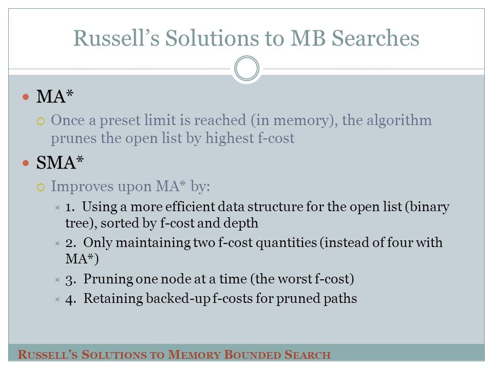 Russell's Solutions to MB Searches MA*  Once a preset limit is reached (in memory), the algorithm prunes the open list by highest f-cost SMA*  Improves upon MA* by:  1.