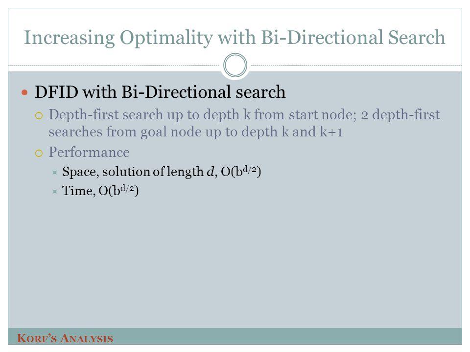 Increasing Optimality with Bi-Directional Search DFID with Bi-Directional search  Depth-first search up to depth k from start node; 2 depth-first sea