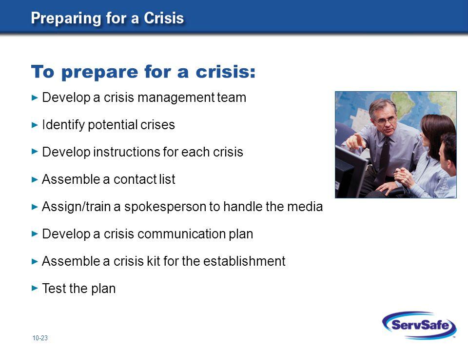 10-23 Develop a crisis management team Identify potential crises Develop instructions for each crisis Assemble a contact list Assign/train a spokesper