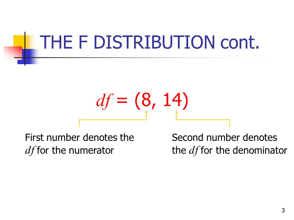 3 THE F DISTRIBUTION cont. df = (8, 14) First number denotes the df for the numerator Second number denotes the df for the denominator