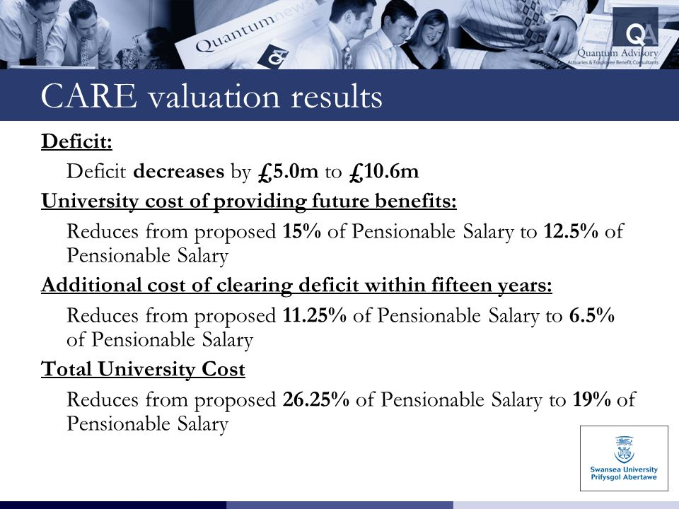 CARE valuation results Deficit: Deficit decreases by £5.0m to £10.6m University cost of providing future benefits: Reduces from proposed 15% of Pensionable Salary to 12.5% of Pensionable Salary Additional cost of clearing deficit within fifteen years: Reduces from proposed 11.25% of Pensionable Salary to 6.5% of Pensionable Salary Total University Cost Reduces from proposed 26.25% of Pensionable Salary to 19% of Pensionable Salary