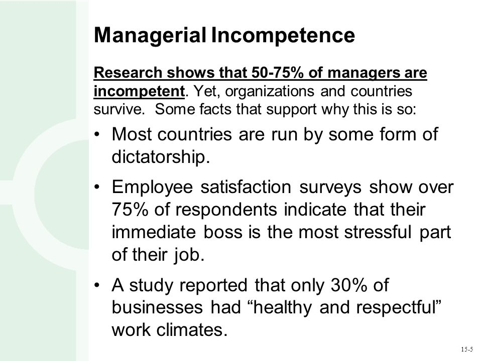 15-5 Managerial Incompetence Research shows that 50-75% of managers are incompetent.
