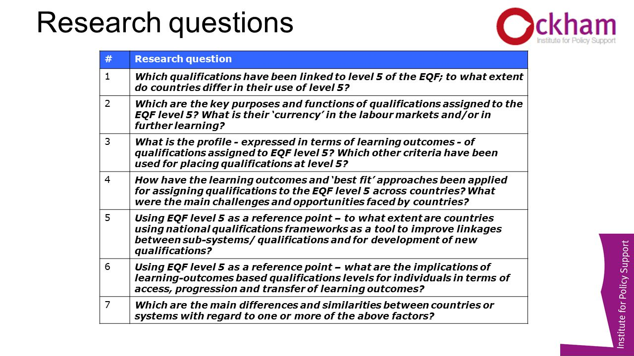 Research questions #Research question 1Which qualifications have been linked to level 5 of the EQF; to what extent do countries differ in their use of level 5.