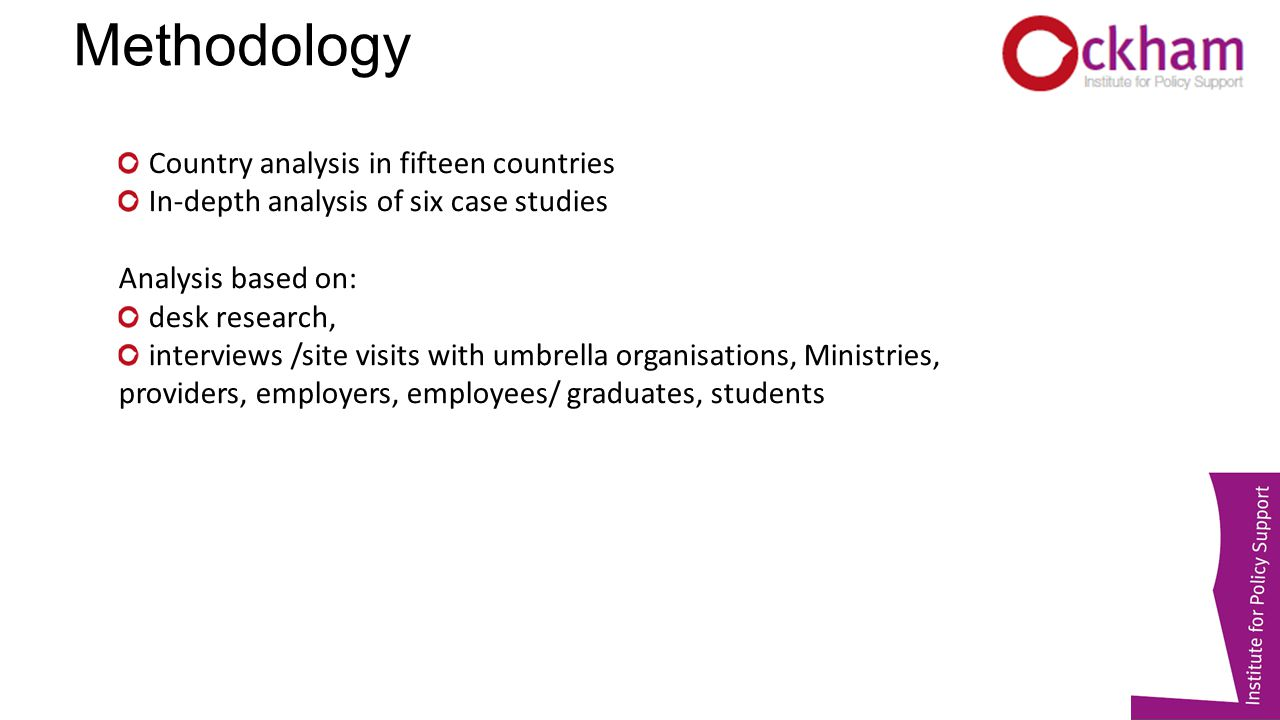 Methodology Country analysis in fifteen countries In-depth analysis of six case studies Analysis based on: desk research, interviews /site visits with umbrella organisations, Ministries, providers, employers, employees/ graduates, students