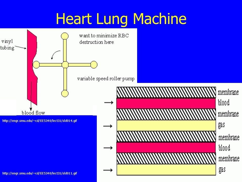 Heart Lung Machine http://engr.smu.edu/~cd/EE5340/lect31/sld011.gif http://engr.smu.edu/~cd/EE5340/lect31/sld014.gif