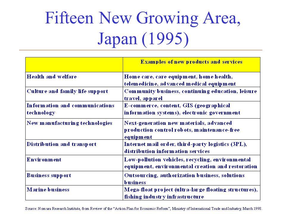 Fifteen New Growing Area, Japan (1995)