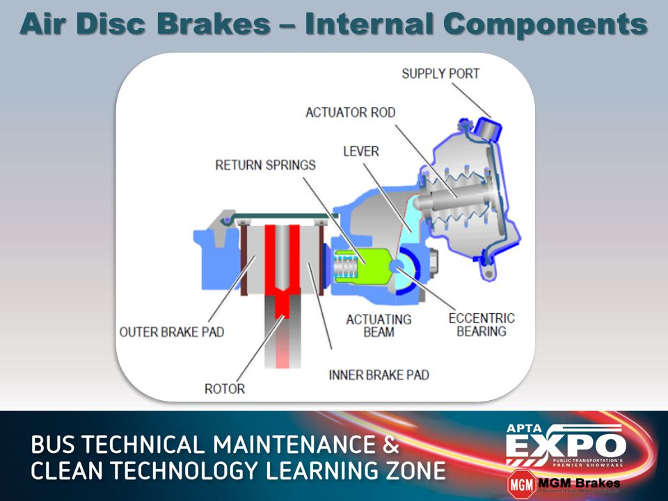 Air Disc Brakes – Internal Components