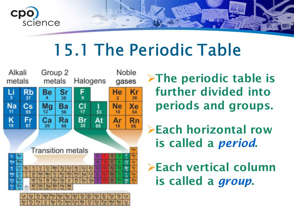15.1 The Periodic Table  The periodic table is further divided into periods and groups.