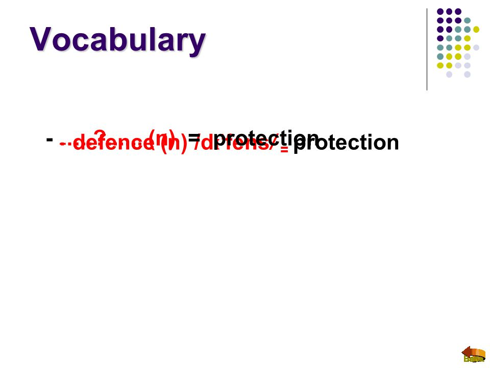 Vocabulary - defence (n) /d ɪˈ fens/ = protection - …..?...... (n) = protection