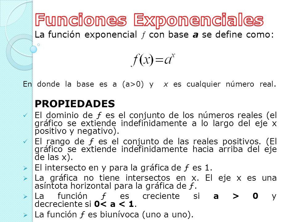En donde la base es a (a>0) y x es cualquier número real.