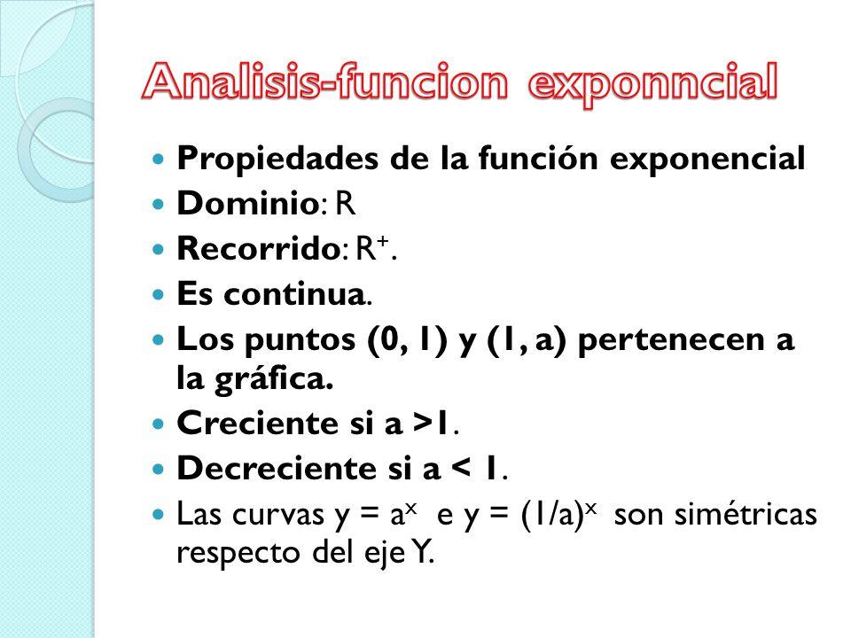 Propiedades de la función exponencial Dominio: R Recorrido: R +.