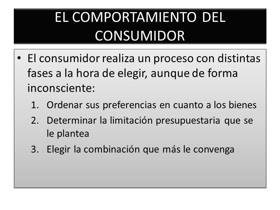 EL COMPORTAMIENTO DEL CONSUMIDOR El consumidor realiza un proceso con distintas fases a la hora de elegir, aunque de forma inconsciente: 1.Ordenar sus