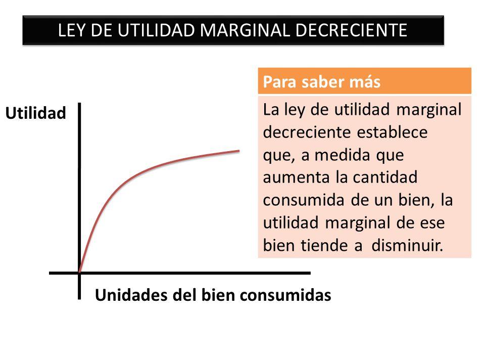 Unidades del bien consumidas Utilidad LEY DE UTILIDAD MARGINAL DECRECIENTE Para saber más La ley de utilidad marginal decreciente establece que, a med