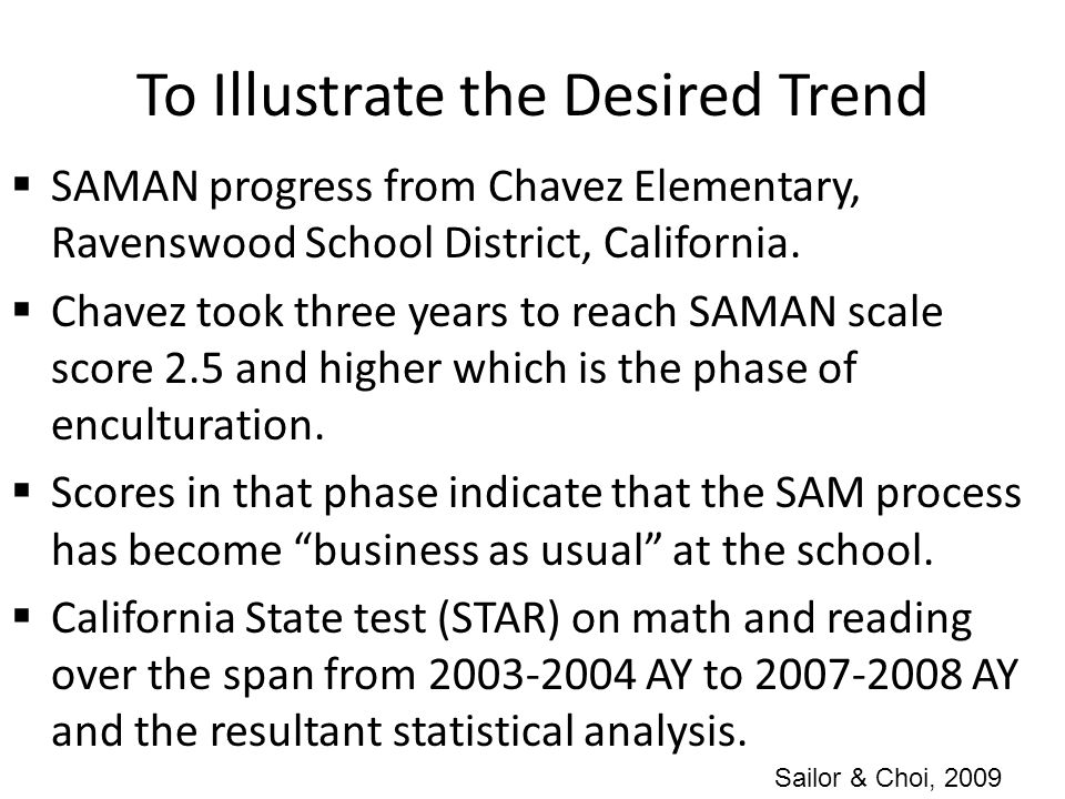 To Illustrate the Desired Trend  SAMAN progress from Chavez Elementary, Ravenswood School District, California.