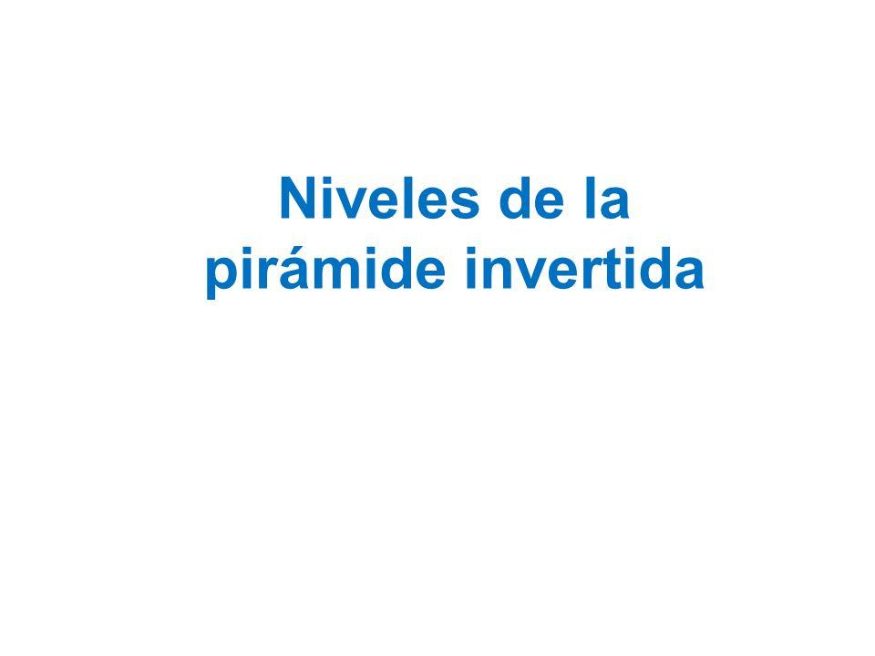Niveles de la pirámide invertida