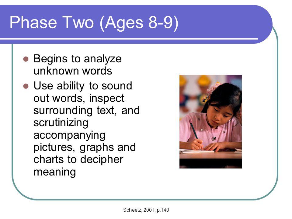 Scheetz, 2001, p.153 Fifteen Principles Necessary for Reading Success Principal 11.