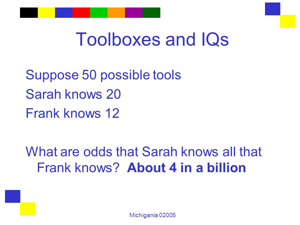 Michigania 02005 Toolboxes and IQs Suppose 50 possible tools Sarah knows 20 Frank knows 12 What are odds that Sarah knows all that Frank knows.
