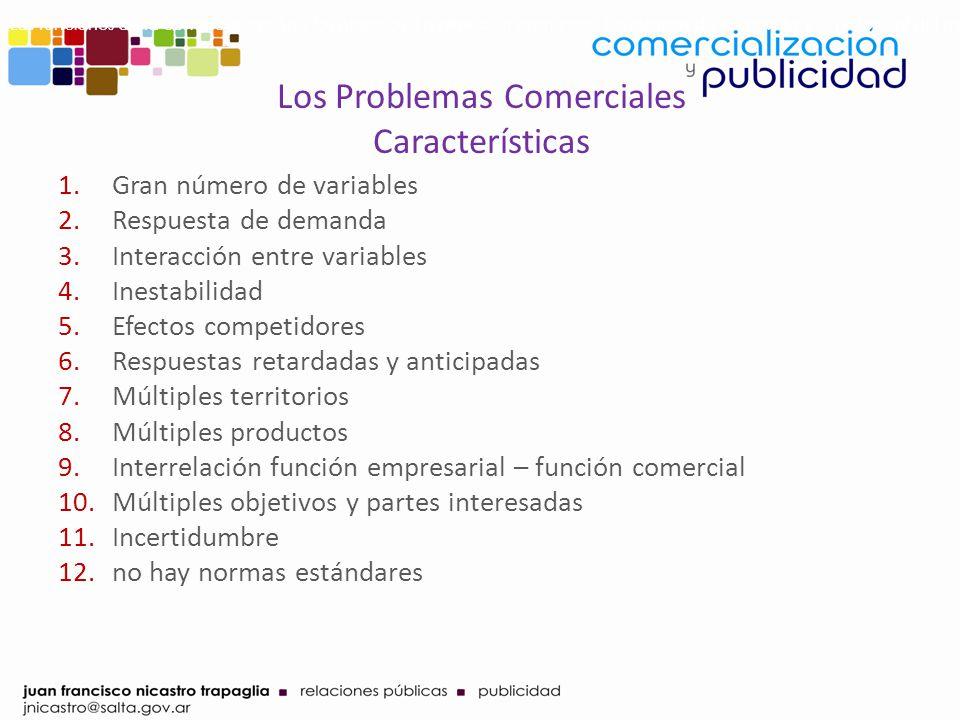 Los Problemas Comerciales Características 1.Gran número de variables 2.Respuesta de demanda 3.Interacción entre variables 4.Inestabilidad 5.Efectos co