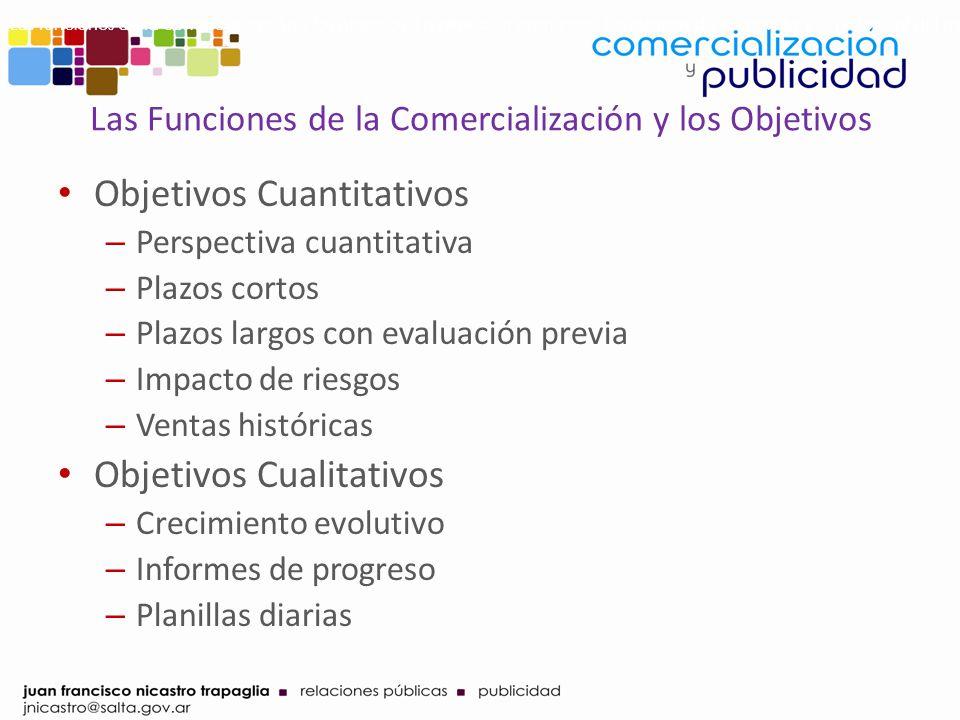 Las Funciones de la Comercialización y los Objetivos Objetivos Cuantitativos – Perspectiva cuantitativa – Plazos cortos – Plazos largos con evaluación
