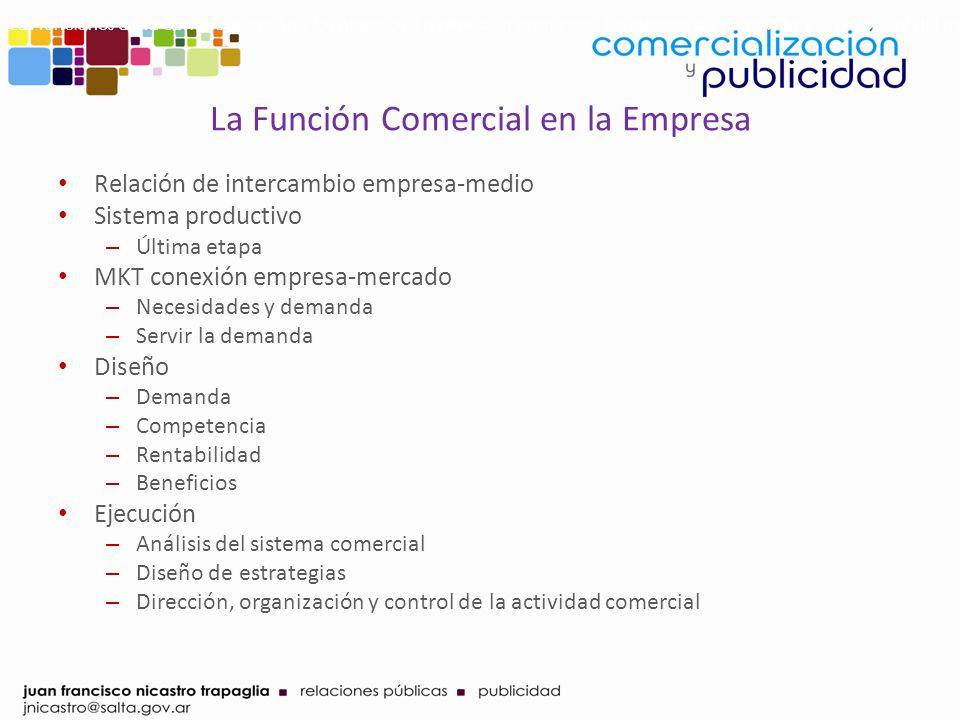 La Función Comercial en la Empresa Relación de intercambio empresa-medio Sistema productivo – Última etapa MKT conexión empresa-mercado – Necesidades