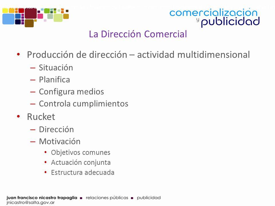 La Dirección Comercial Producción de dirección – actividad multidimensional – Situación – Planifica – Configura medios – Controla cumplimientos Rucket