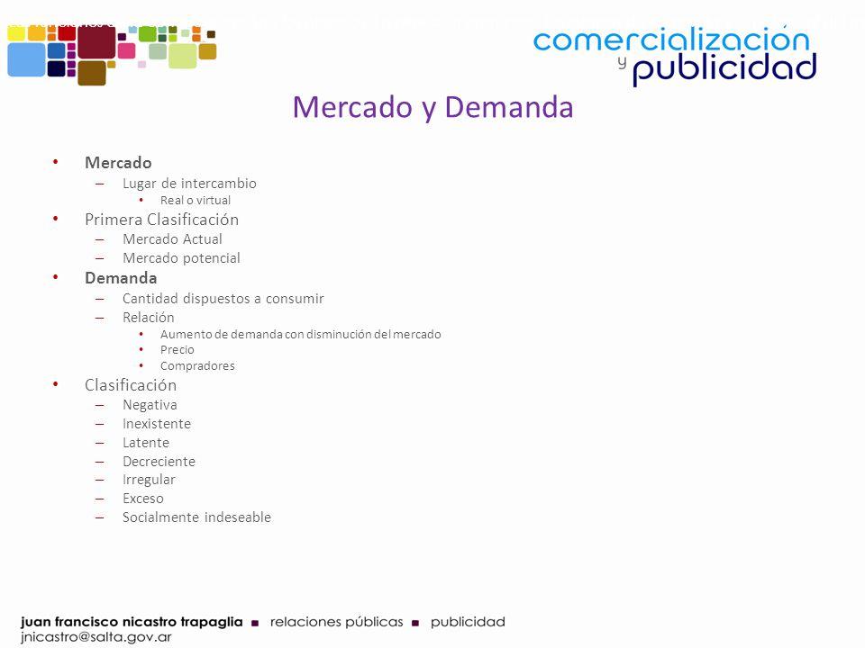 Mercado y Demanda Mercado – Lugar de intercambio Real o virtual Primera Clasificación – Mercado Actual – Mercado potencial Demanda – Cantidad dispuest