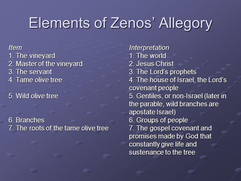 Elements of Zenos' Allegory Item Interpretation 1. The vineyard 1. The world 2. Master of the vineyard 2. Jesus Christ 3. The servant 3. The Lord's pr