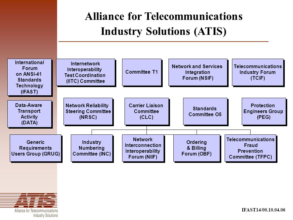 IFAST14/00.10.04.06 Internetwork Interoperability Test Coordination (IITC) Committee Internetwork Interoperability Test Coordination (IITC) Committee Committee T1 Network and Services Integration Forum (NSIF) Network and Services Integration Forum (NSIF) Telecommunications Industry Forum (TCIF) Telecommunications Industry Forum (TCIF) Network Reliability Steering Committee (NRSC) Network Reliability Steering Committee (NRSC) Carrier Liaison Committee (CLC) Carrier Liaison Committee (CLC) Standards Committee O5 Standards Committee O5 Protection Engineers Group (PEG) Protection Engineers Group (PEG) Data-Aware Transport Activity (DATA) Data-Aware Transport Activity (DATA) Industry Numbering Committee (INC) Industry Numbering Committee (INC) Network Interconnection Interoperability Forum (NIIF) Network Interconnection Interoperability Forum (NIIF) Ordering & Billing Forum (OBF) Ordering & Billing Forum (OBF) Telecommunications Fraud Prevention Committee (TFPC) Telecommunications Fraud Prevention Committee (TFPC) Generic Requirements Users Group (GRUG) Generic Requirements Users Group (GRUG) International Forum on ANSI-41 Standards Technology (IFAST) International Forum on ANSI-41 Standards Technology (IFAST) Alliance for Telecommunications Industry Solutions (ATIS)