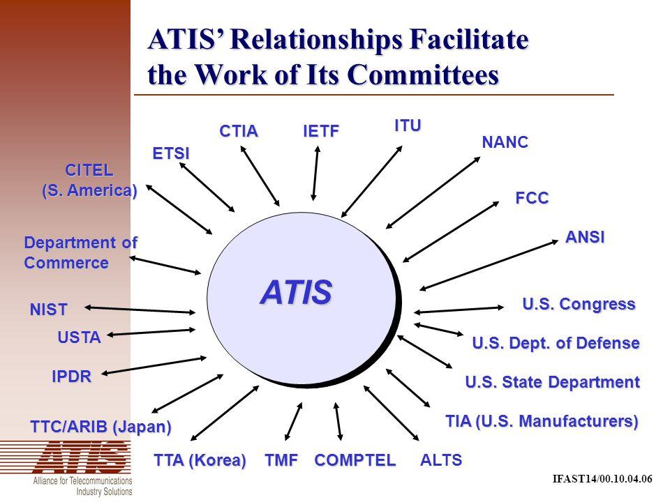 IFAST14/00.10.04.06 ATIS ITU FCC NIST TTA (Korea) U.S.
