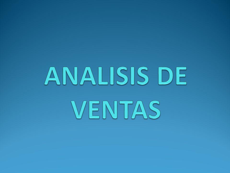 Análisis de Ventas Presentado por: Nilza Yuliana Galvis Mario Alejandro Duque Jhoan Sebastián Maya Presentado a: Maritza Marín Dir.