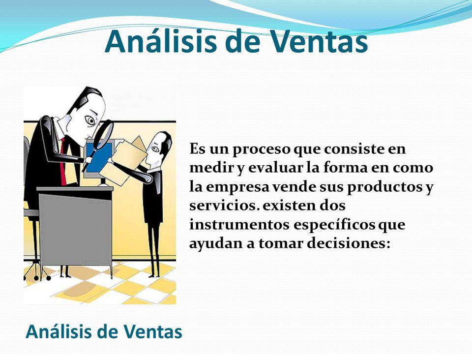 ANALISIS DE MICRO VENTAS Consiste en determinar qué productos, territorios, etc., no consiguieron obtener la participación prevista en el objetivo esperado de ventas, y analizar las posibles causas.