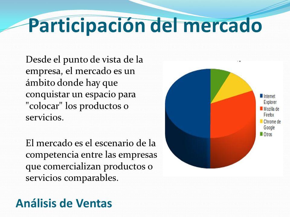 Fuerza de ventas La administración de la fuerza de ventas, según diversos expertos, incluye un conjunto de actividades que se pueden clasificar en: 1) Reclutamiento y selección, 2) capacitación, 3) dirección, 4) motivación, 5) evaluación, 6) compensación y 7) supervisión