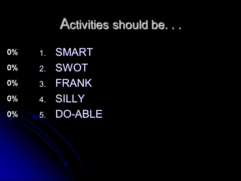 A ctivities should be... 1. SMART 2. SWOT 3. FRANK 4. SILLY 5. DO-ABLE