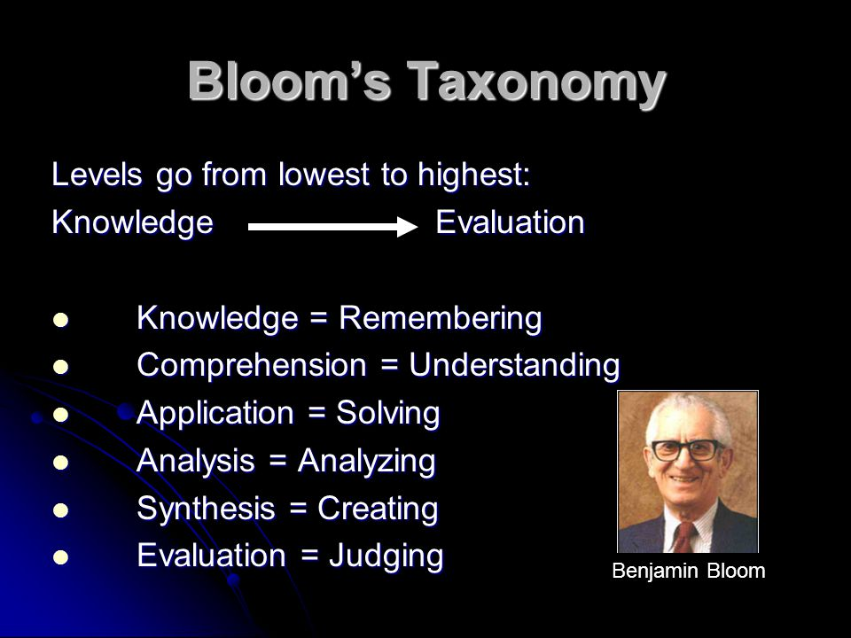 Bloom's Taxonomy Levels go from lowest to highest: Knowledge Evaluation Knowledge = Remembering Knowledge = Remembering Comprehension = Understanding Comprehension = Understanding Application = Solving Application = Solving Analysis = Analyzing Analysis = Analyzing Synthesis = Creating Synthesis = Creating Evaluation = Judging Evaluation = Judging Benjamin Bloom