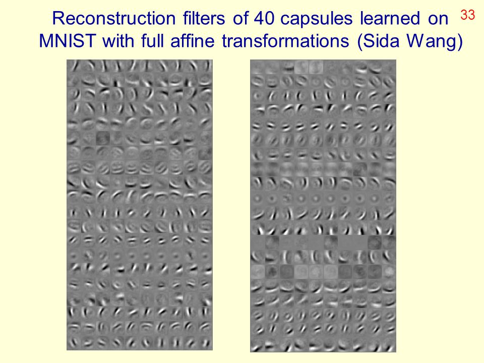 Reconstruction filters of 40 capsules learned on MNIST with full affine transformations (Sida Wang) 33