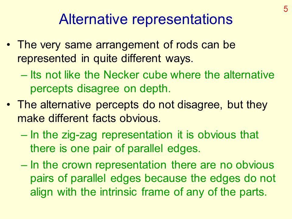 Alternative representations The very same arrangement of rods can be represented in quite different ways. –Its not like the Necker cube where the alte
