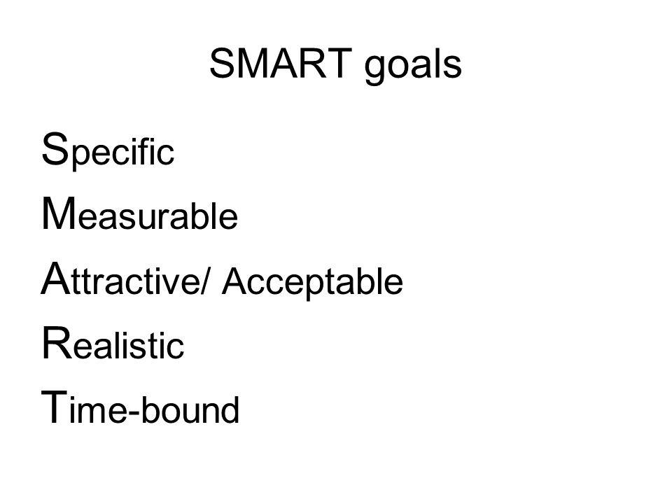 SMART goals S pecific M easurable A ttractive/ Acceptable R ealistic T ime-bound