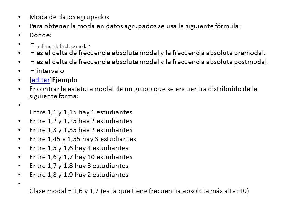 Moda de datos agrupados Para obtener la moda en datos agrupados se usa la siguiente fórmula: Donde: = -inferior de la clase modal. = es el delta de fr