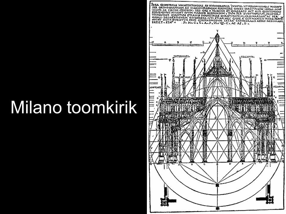 Milano toomkirik