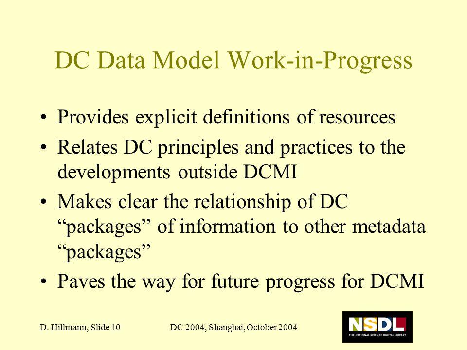 DC 2004, Shanghai, October 2004D. Hillmann, Slide 10 DC Data Model Work-in-Progress Provides explicit definitions of resources Relates DC principles a