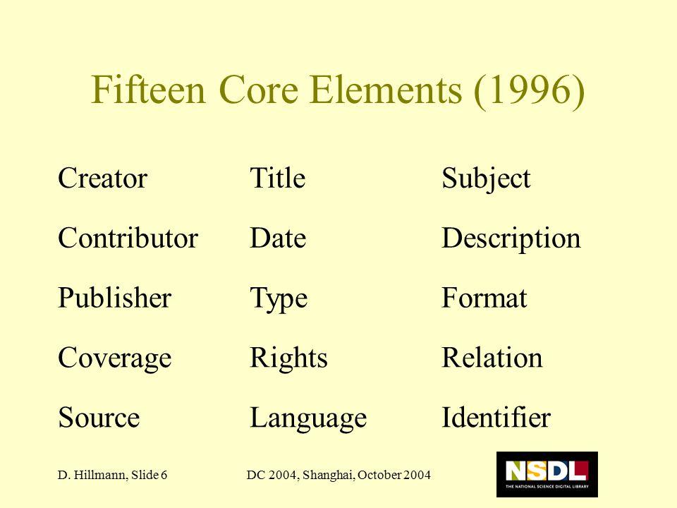 DC 2004, Shanghai, October 2004D. Hillmann, Slide 6 Fifteen Core Elements (1996) CreatorTitleSubject ContributorDateDescription PublisherTypeFormat Co