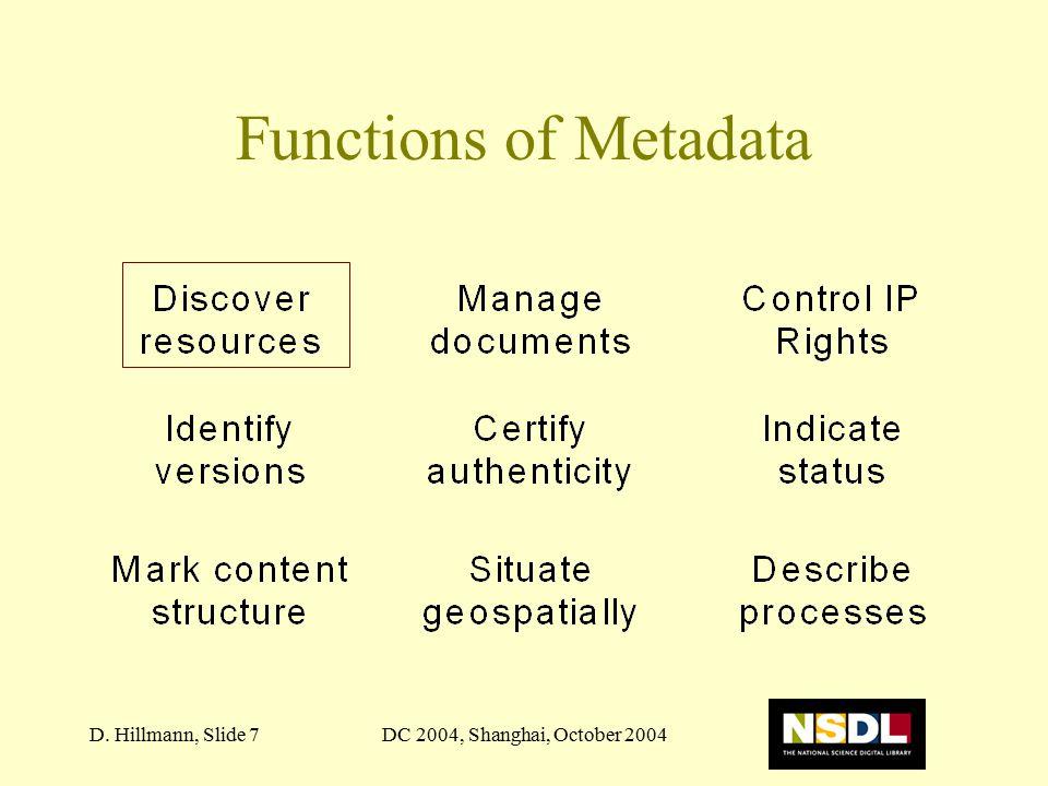 DC 2004, Shanghai, October 2004D. Hillmann, Slide 7 Functions of Metadata