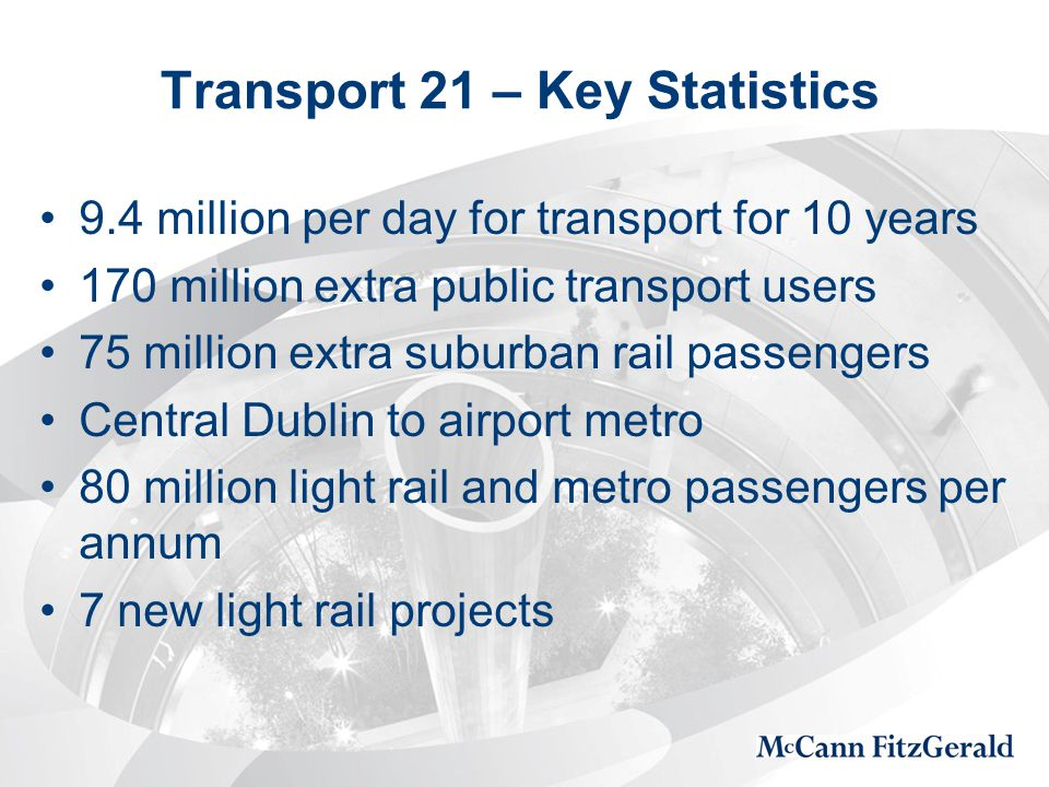 Transport 21 – Key Statistics 9.4 million per day for transport for 10 years 170 million extra public transport users 75 million extra suburban rail passengers Central Dublin to airport metro 80 million light rail and metro passengers per annum 7 new light rail projects