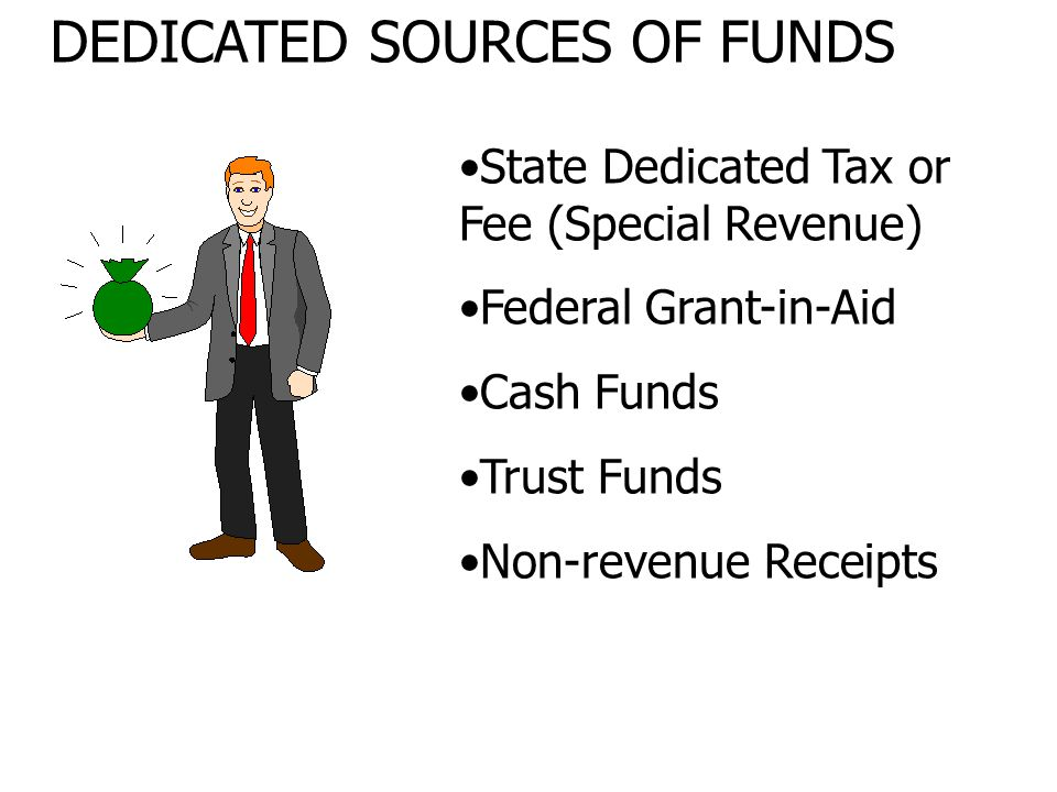 State Dedicated Tax or Fee (Special Revenue) Federal Grant-in-Aid Cash Funds Trust Funds Non-revenue Receipts DEDICATED SOURCES OF FUNDS