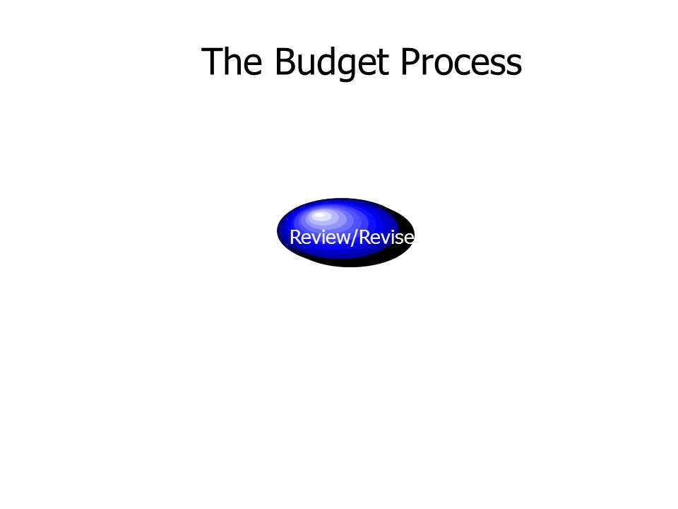 The Budget Process Review/Revise