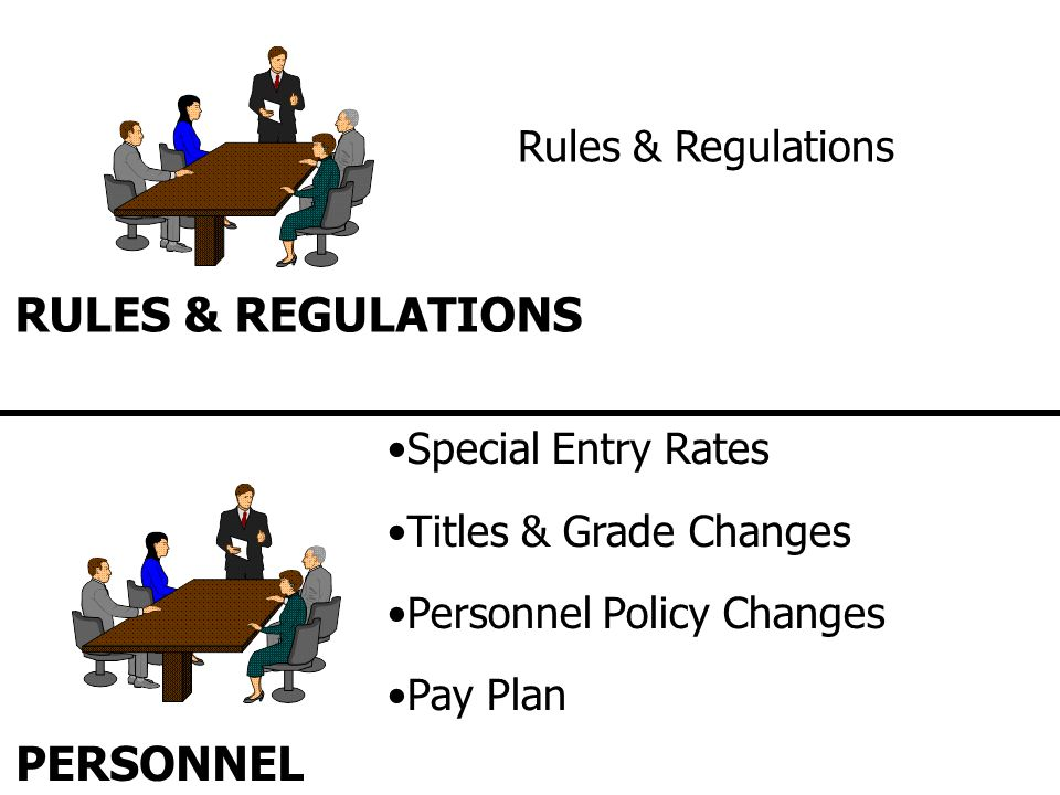 RULES & REGULATIONS Special Entry Rates Titles & Grade Changes Personnel Policy Changes Pay Plan Rules & Regulations PERSONNEL