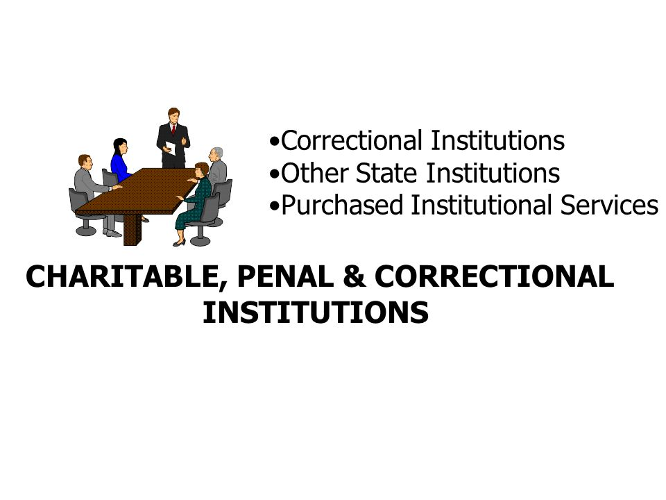 CHARITABLE, PENAL & CORRECTIONAL INSTITUTIONS Correctional Institutions Other State Institutions Purchased Institutional Services