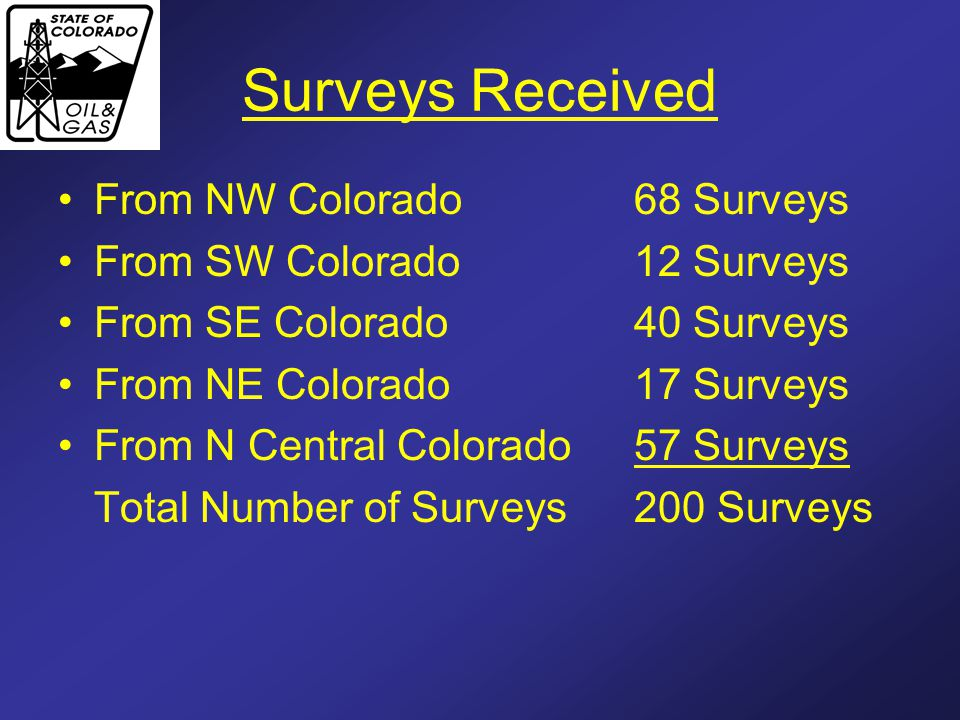 Surveys Received From NW Colorado68 Surveys From SW Colorado12 Surveys From SE Colorado40 Surveys From NE Colorado17 Surveys From N Central Colorado57 Surveys Total Number of Surveys200 Surveys