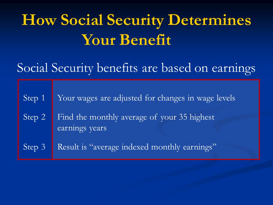 How Social Security Determines Your Benefit Social Security benefits are based on earnings Step 1Your wages are adjusted for changes in wage levels Step 2Find the monthly average of your 35 highest earnings years Step 3Result is average indexed monthly earnings